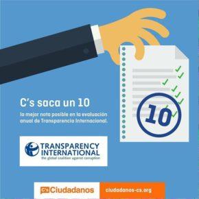 Transparencia - Cuentas Grupo Municipal Sant Cugat 31/03/2017